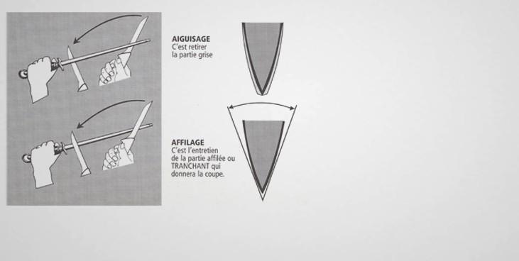 fusil à aiguiser diamant professionnel - fusil à aiguiser - la